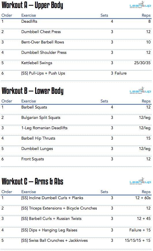 2016 workout program, 2016 workout split, workout program, workout plan, workout plans, workout programs, workout programs for men, workout programs for women, workout program to build muscle, workout program to burn fat