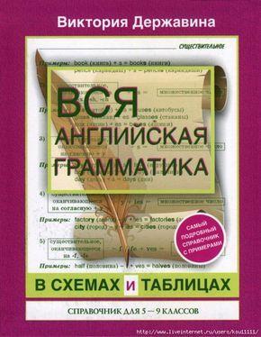 ВСЯ АНГЛИЙСКАЯ ГРАММАТИКА В СХЕМАХ И ТАБЛИЦАХ 5-9 КЛАСС
