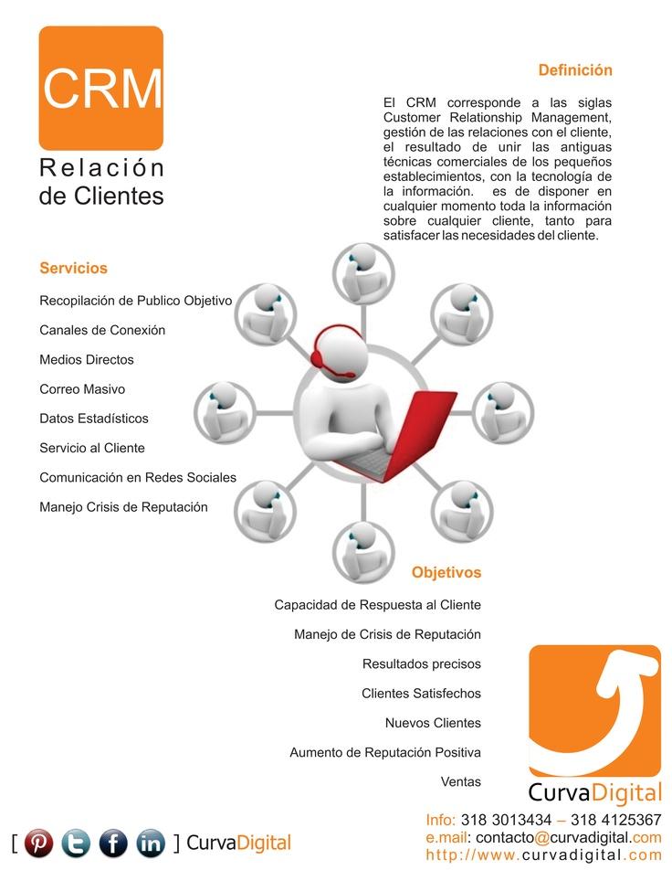 CRM - Relación Con los Clientes