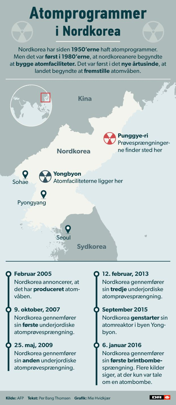 GRAFIK Så mange atombomber har Nordkorea sprængt | Nyheder | DR
