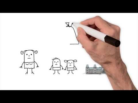 Ever wonder what happens if you die without a will? - YouTube