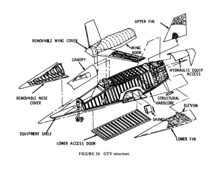 lifting body spacecraft - photo #43