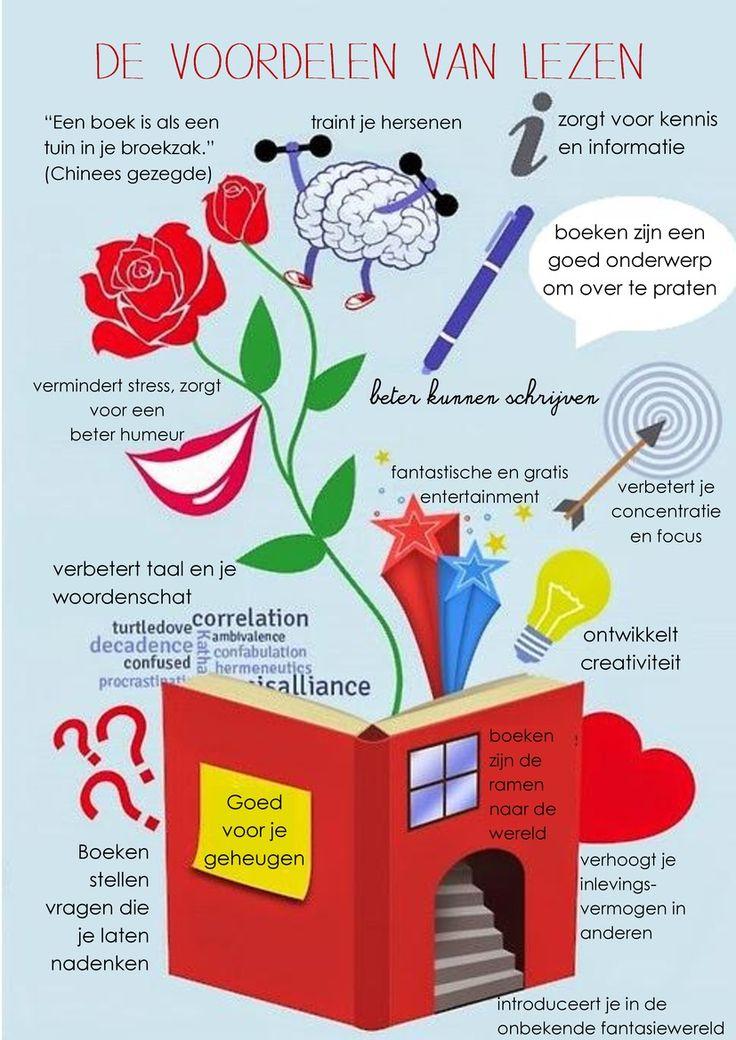 Lezen, indirecte therapie, motivatie.