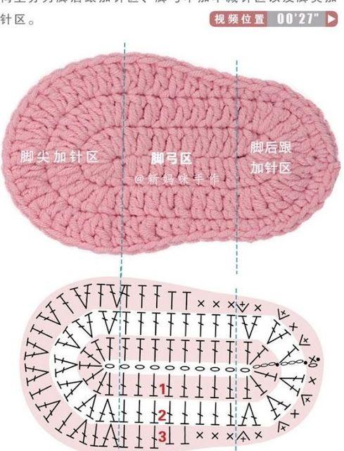 Bom dia queridas! Quem gosta de fazer sapatinhos? Eu fico encantada com essas fofuras (: Receitas com gráfico...