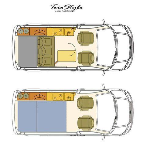 TrioStyle Renault Trafic Grundriss Campingbus