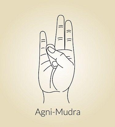 Yoga Mudras Agni Mudra