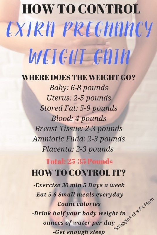 How to control pregnancy weight gain. Where does the pregnancy weight go and how much should you gain. Struggles of a fit mom