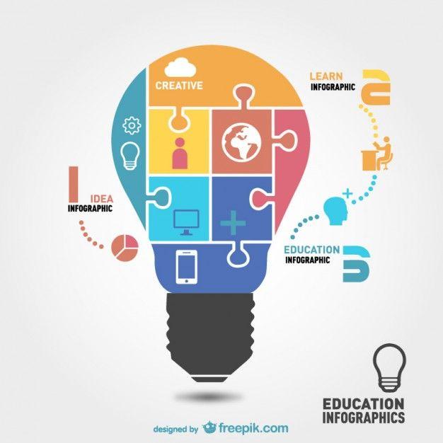 Estudo e aprendizagem infográfico Vetor grátis