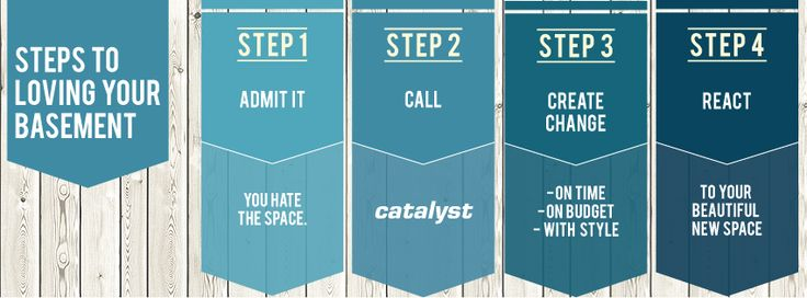 Steps to loving your basement with Catalyst General Contracting! #kitchener #renovating #reno #homedecor