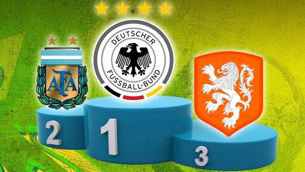 Ránking FIFA: Alemania es el nuevo puntero tras ganar Mundial Brasil 2014 #Depor