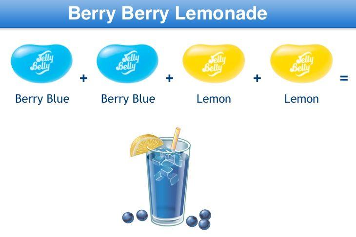 Berry Berry Lemonade Jelly Belly Flavor Recipe