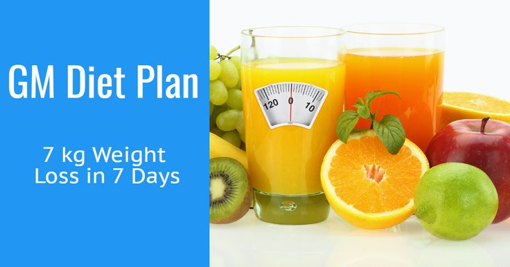 What is the GM diet plan?How Does The GM diet Plan Work? #EatClean #FitFood #Rec...