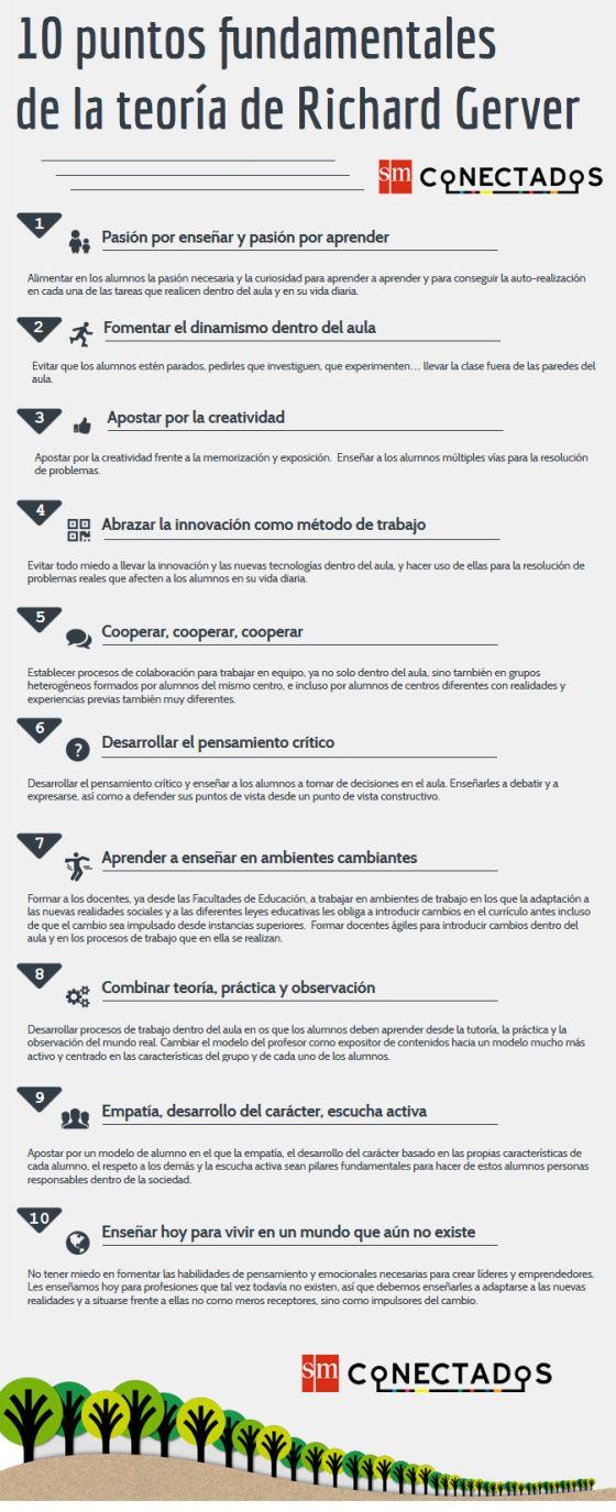 """Hola: Compartimos una infografía sobre """"10 Claves para Transformar la Educación - Richard Gerver"""". Un gran saludo.  Elaboración: sm conectados  Enlaces de inetrés: 10 Principios de Buen..."""