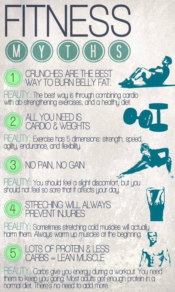 This infographic displays 5 of the many fitness myths out there. 1) Crunches are…