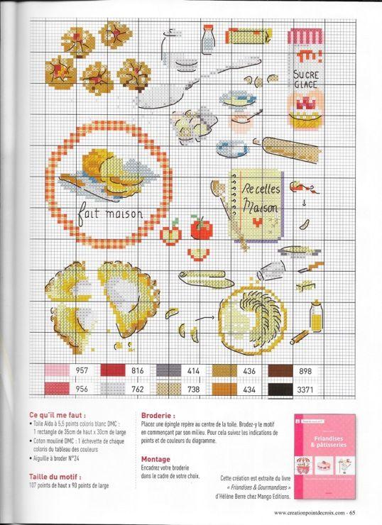 17 meilleures id es propos de point de croix vintage sur pinterest broderie chicken scratch - Apprendre le point de croix ...