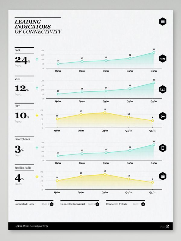 MagnaGlobal Infographic Excel Template by Martin Oberhäuser, via Behance