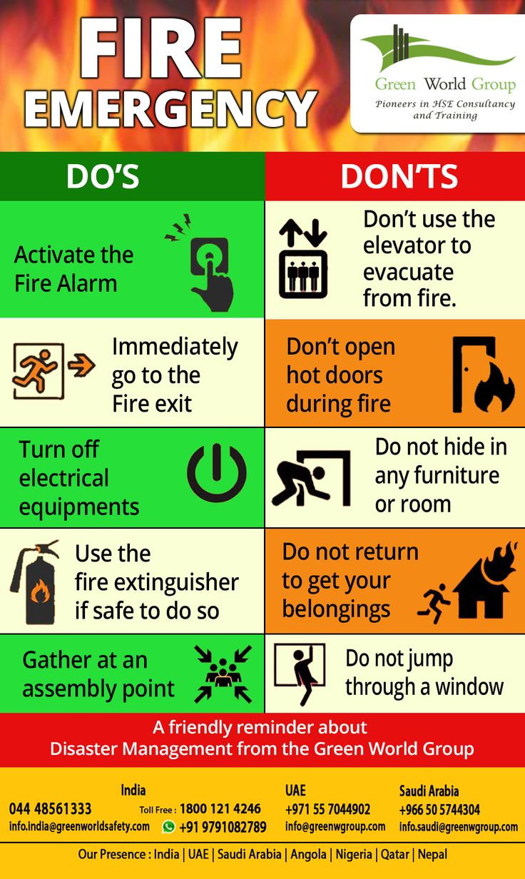 Fire Safety in 2020 Safety tips, Safety training, Fire