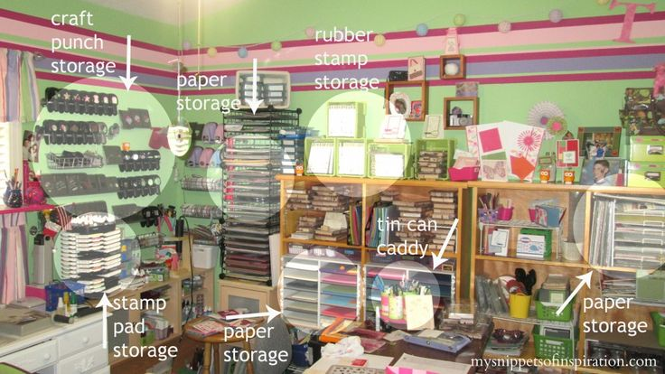 Pinterest Craft Room Storage