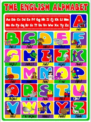 how many letters in english alphabet the alphabet poster classroom posters 10075 | 8c4f229374da9cd9fea5006a39c20451 english alphabet alphabet posters