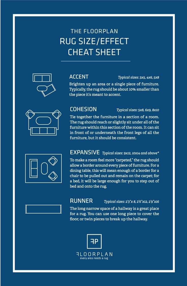 Picking the right rug size can be hard! We made this Cheat Sheet to help get you in the ballpark for the effect you want to achieve