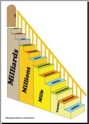 L'escalier des nombres