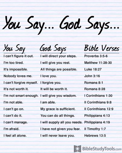 No Matter What Fears You Say, GOD Says Trust Him