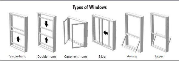 https://www.google.com.au/blank.html | Ann ST: Window Door Types ...