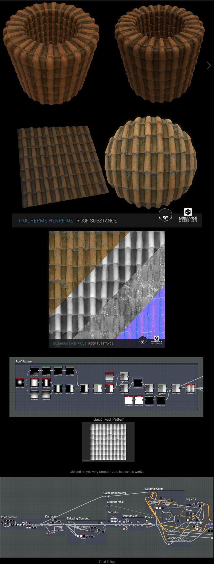 Procedural Roof, ArtStation - Guilherme Henrique