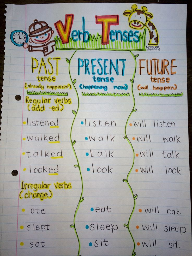 Verb Tenses Anchor Chart - Safari Theme. Let's go on an adventure and explore and identify verb tenses! (Image only - uploaded by Lindy du Plessis). http://lindylovestoteach.com/2016/05/26/verb-tenses-anchor-chart-and-activities/
