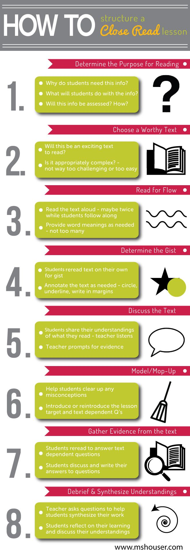How to structure a close reading lesson.