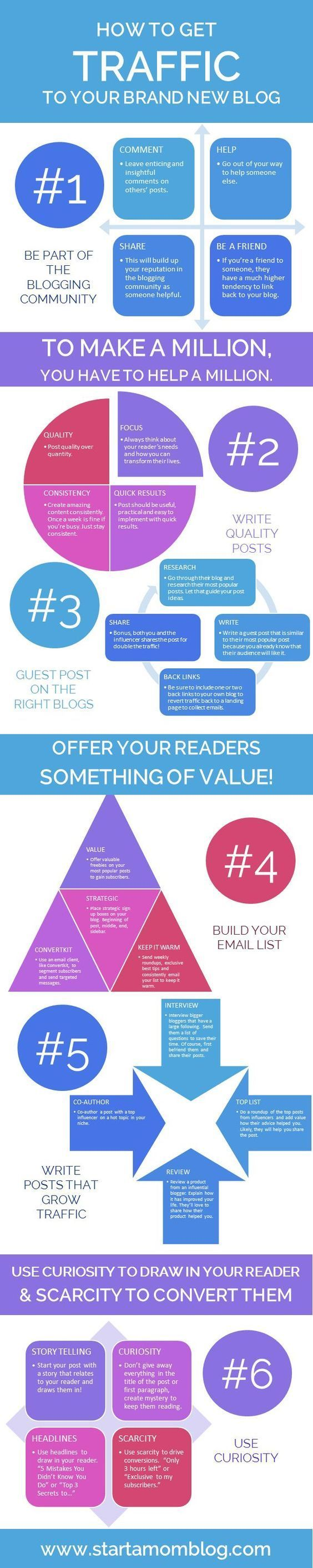 6 Easy Steps to Generate Traffic to Your New Blog [Infographic]