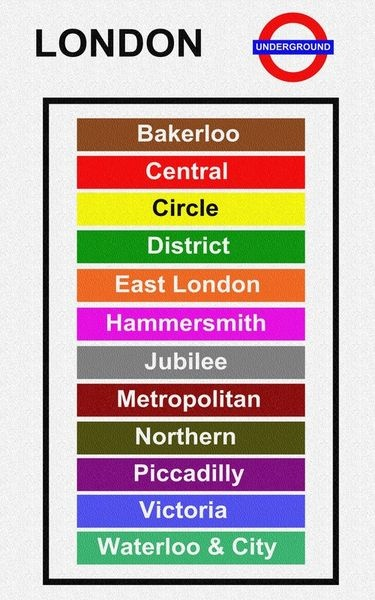 London Underground Lines... Got very familiar with the circle and district lines!