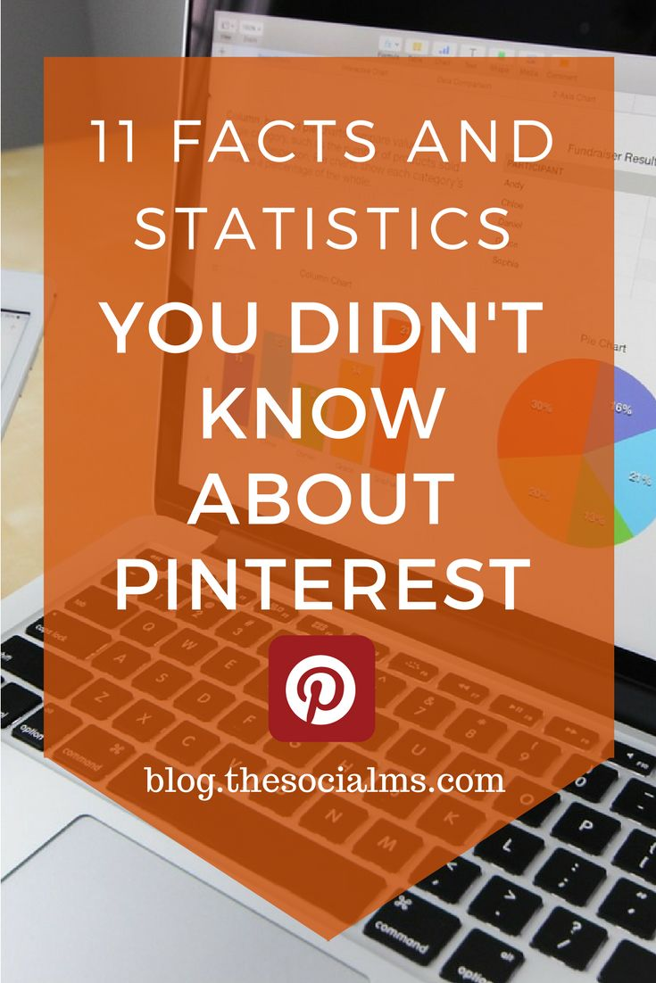 There is a lot to know about Pinterest.The above Pinterest statistics give you some great arguments to start marketing on Pinterest today! pinterest marketing tips, pinterest facts, pinterest marketing