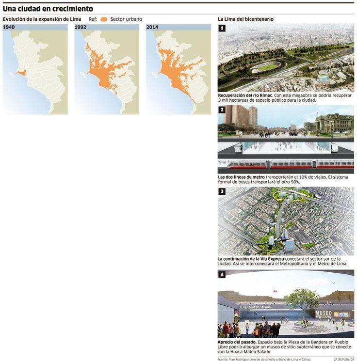 Una ciudad en crecimiento