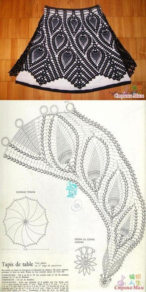 Вязание крючком - Платье крючк