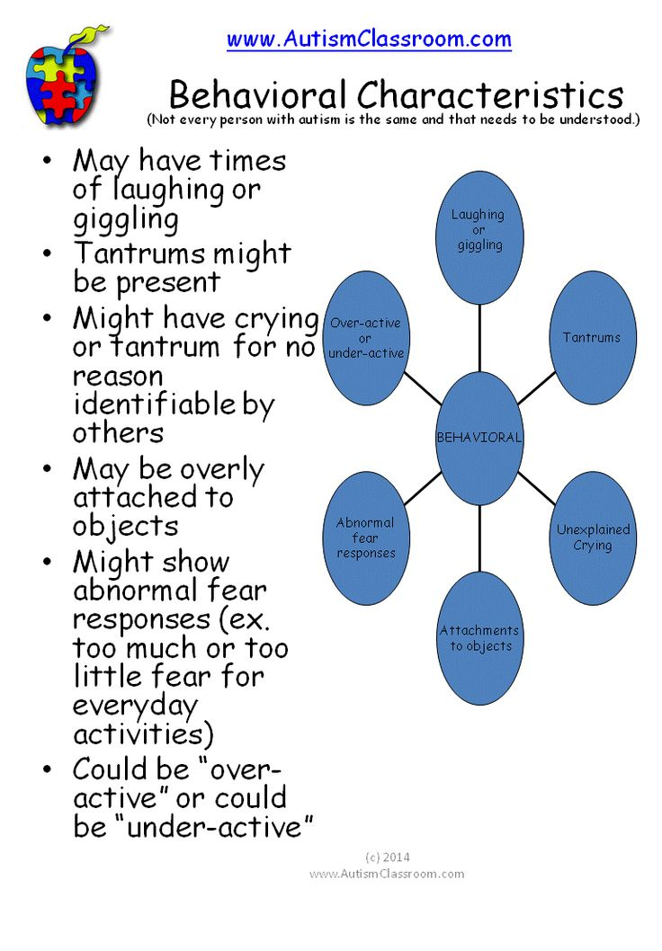 the symptoms and characteristics of autism Characteristics back to about autism autism is characterised by marked difficulties in behaviour, social interaction, communication and sensory sensitivities.