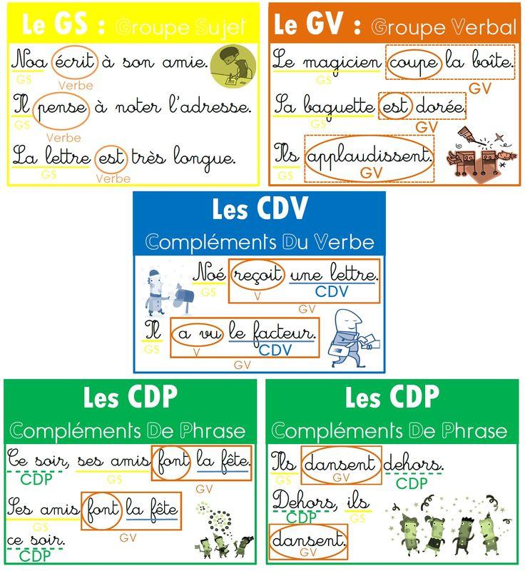 Des affiches de grammaire - Programmes 2016