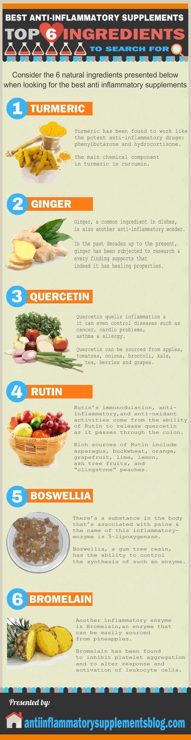 "Best anti inflammatory supplements Top 6 Ingredients to Search for Infographic ""Consider the 6 natural ingredients presented below when looking for the best anti inflammatory supplements: turmeric, ginger, quercetin, rutin, boswellia, bromelain"
