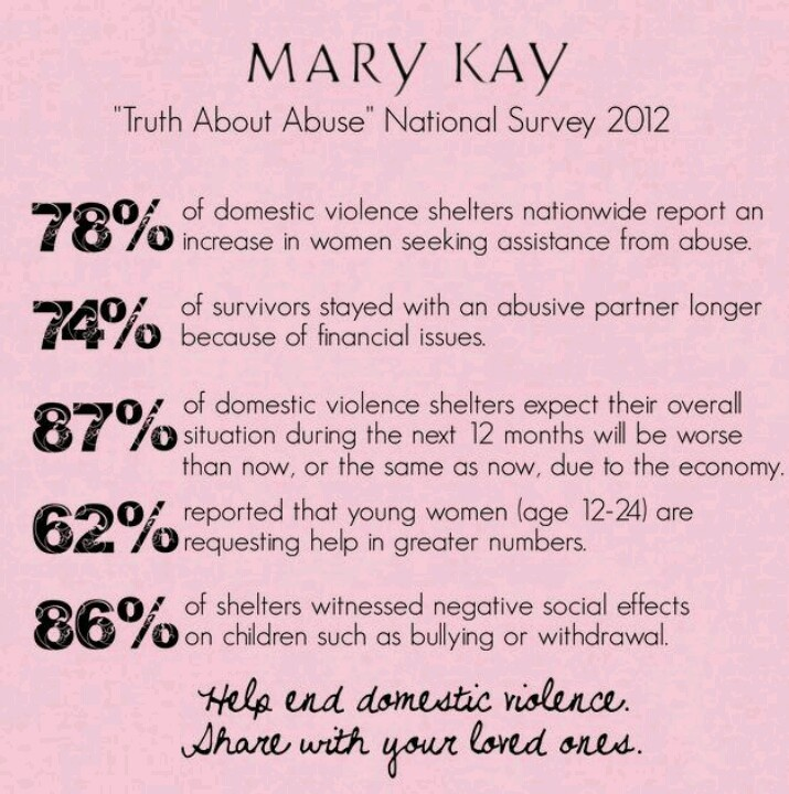 Me apasiona la faceta solidaria de Mary Kay! Nunca conocí una compañía igual! Esto me hace sentir contenta! Tenemos que acabar con la violencia doméstica!  10% of every Mary Kay purchase goes to the Mary Kay Foundation to fight domestic violence and women's cancer.    #finviolenciadomestica #ayuda #causas #solidarias #cancer