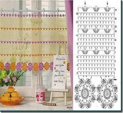 Cortinas de crochet patron cosas para cocina pinterest for Cortinas de ganchillo