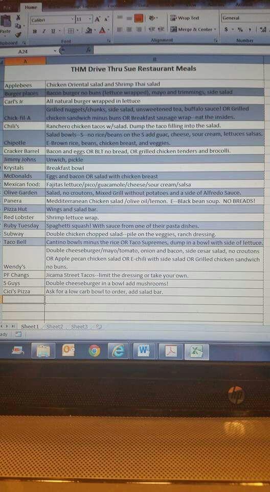 https://paleo-diet-menu.blogspot.com/ #paleodiet Drive Thru sues! Thm