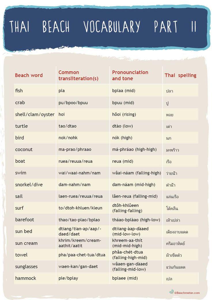 Thai Phrases 103