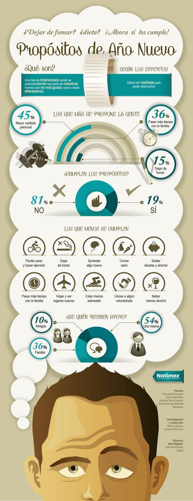 Propósitos de año nuevo #infografia #infographic #New Year's resolutions