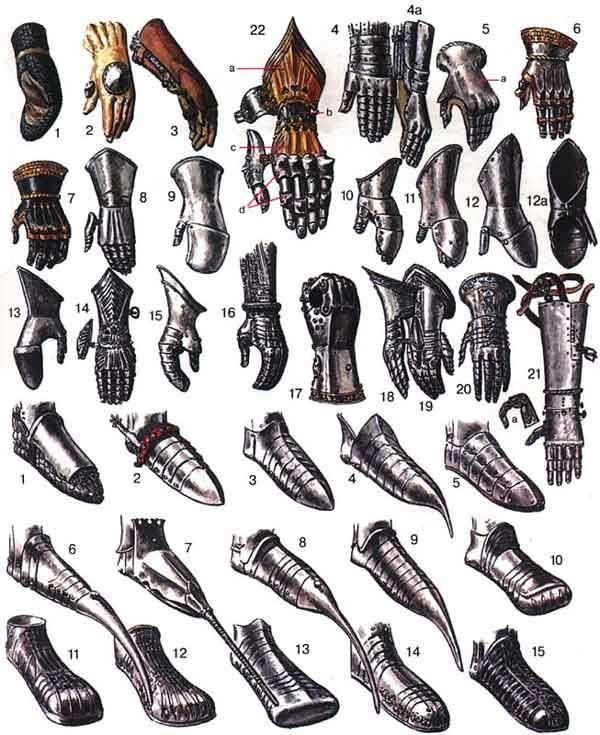 Gauntlets and Armor footwear, 13-15 century. Gives me many designs for these parts of the body.