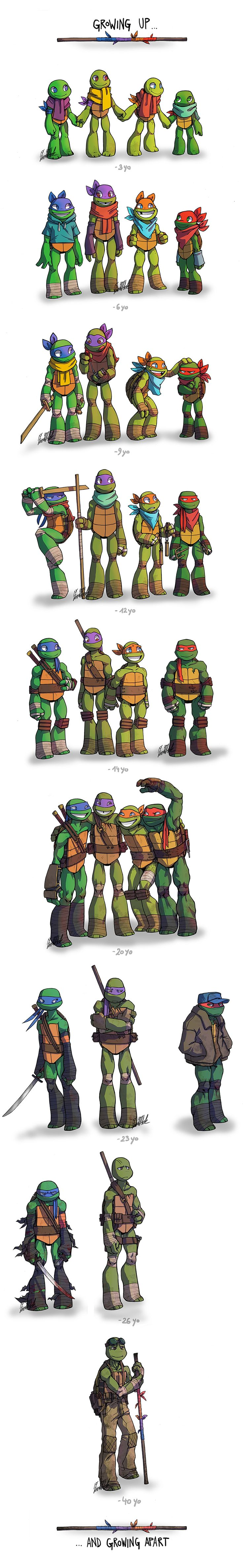 THEY ALL JUST LOOK DEAD INSIDE AFTER MIKEY DOES BC HES THE ONE WHO JOKED THE MOST EVEN IF HE WAS ANNOYING AND KINDA A LITTLE DUMB THE PURE CINNAMON ROLL HAS LEFT THE WORLD THAT HE WAS TOO GOOD FOR AND THEN RAPH DIES AND WHAT LITTLE HOPE THEY HAD IS GONA AND THEN ITS JUST DONNIE REMEMBERING THE GOOD TIMES BUT HE KNOWS HE DOESNT HAVE MUCH TIME TO HE TIES HIS MASK ONTO HIS STAFF WITH THE OTHERS