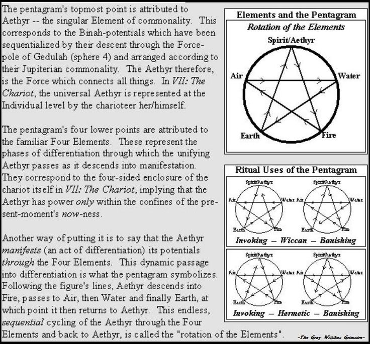 201 Best Book Of Shadows Images On Pinterest Book Of Shadows