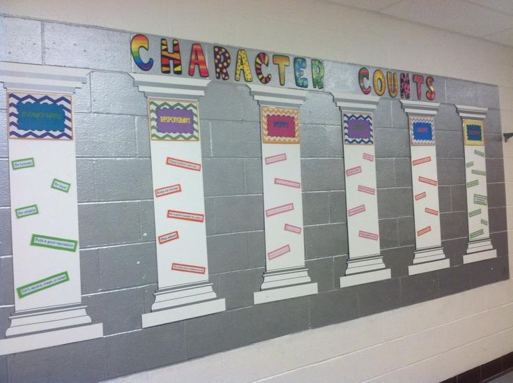 Character counts essays