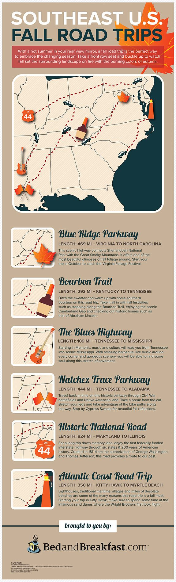Fall Road Trip Ideas [Infographic] Explore 5 unique road trip routes in the South East U.S., from a bourbon tour to the Blues Highway.