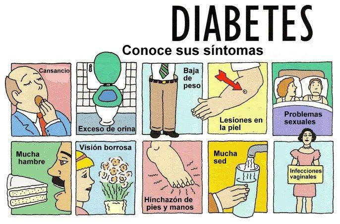 Signos para saber si tienes diabetes