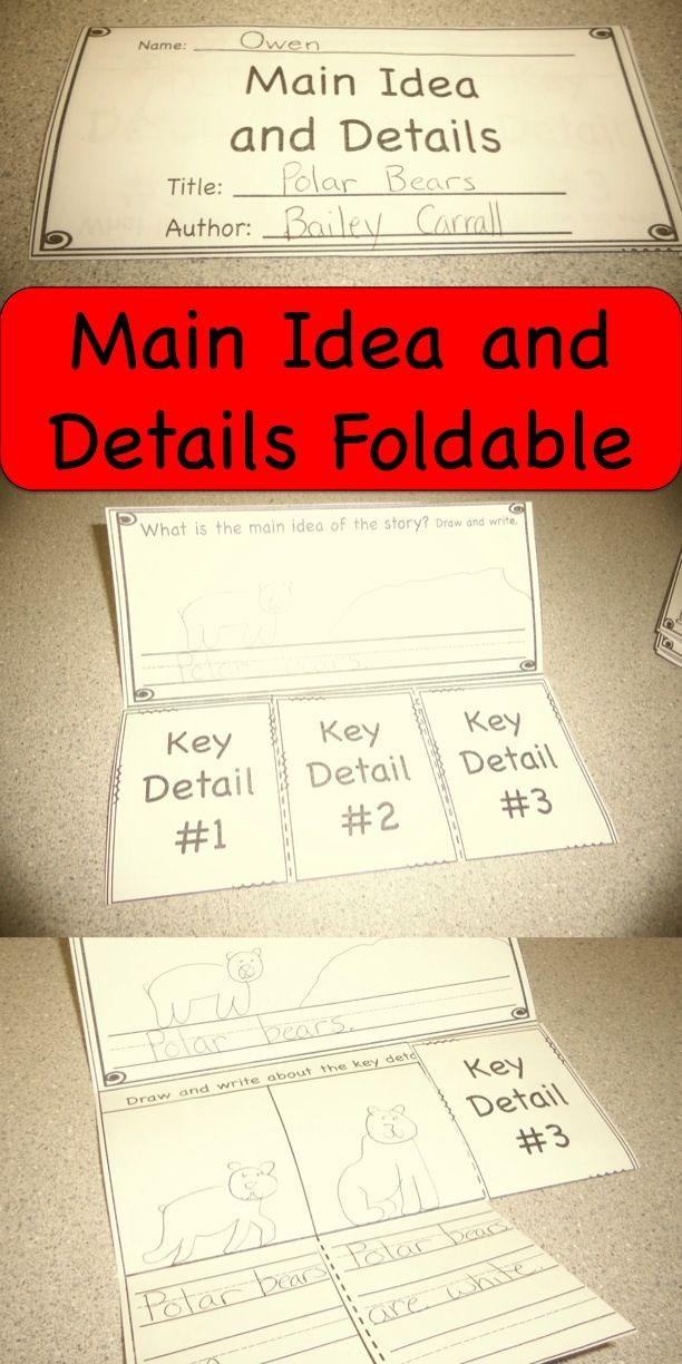 Use for differentiated progress. Once printed as a 'foldable', stick in books to chart progress/plenary/exit detail